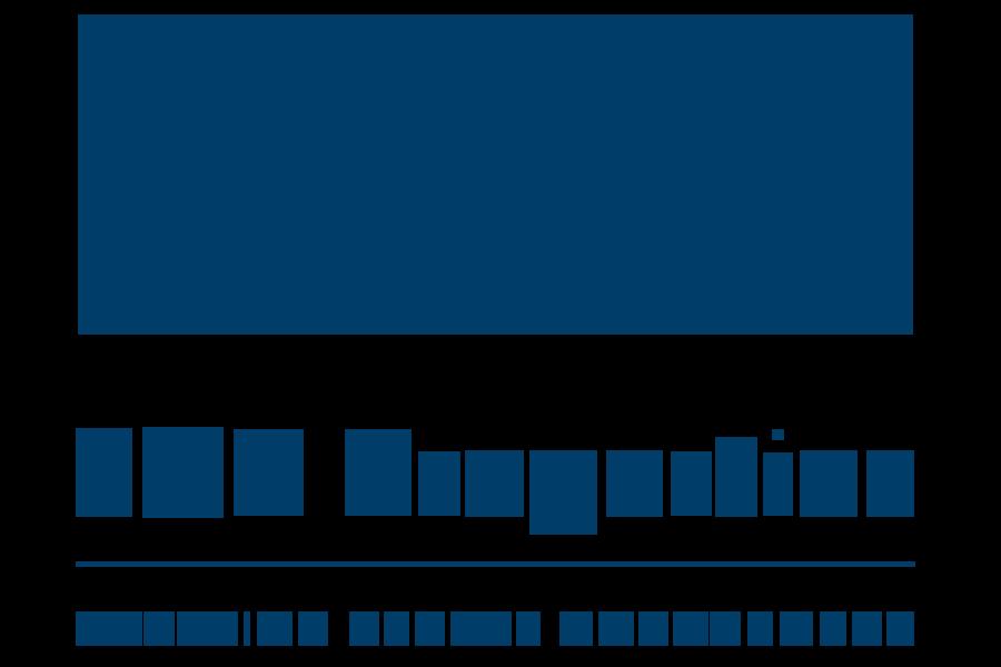 S&T Properties Vacation Rental Management Canmore Banff Alberta British Columbia